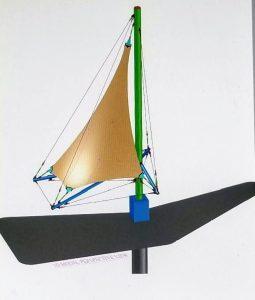 Atlantic Bridge sail model