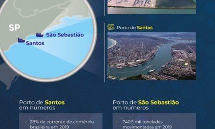 Governo dá início a processo de desestatização dos portos de Santos e de São Sebastião